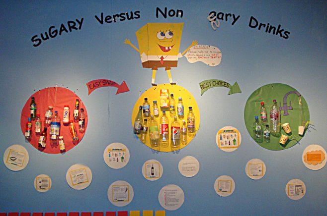 Sugary verses Non Sugary Drinks