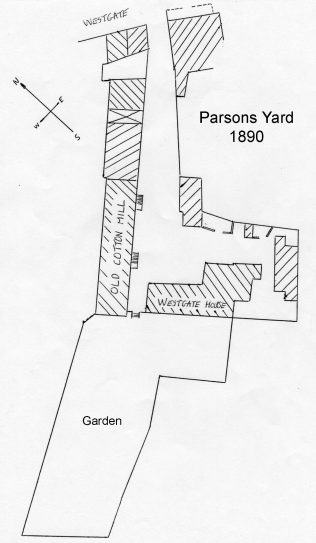 Plan of Parson's Yard 1890